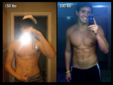 Great success story! Read before and after fitness transformation stories from women and men who hit weight loss goals and got THAT BODY with training and meal prep. Find inspiration, motivation, and workout tips | Chase Doutre Muscle Makeover with diet and exercise