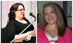 How I Found Motivation For Weight Loss
